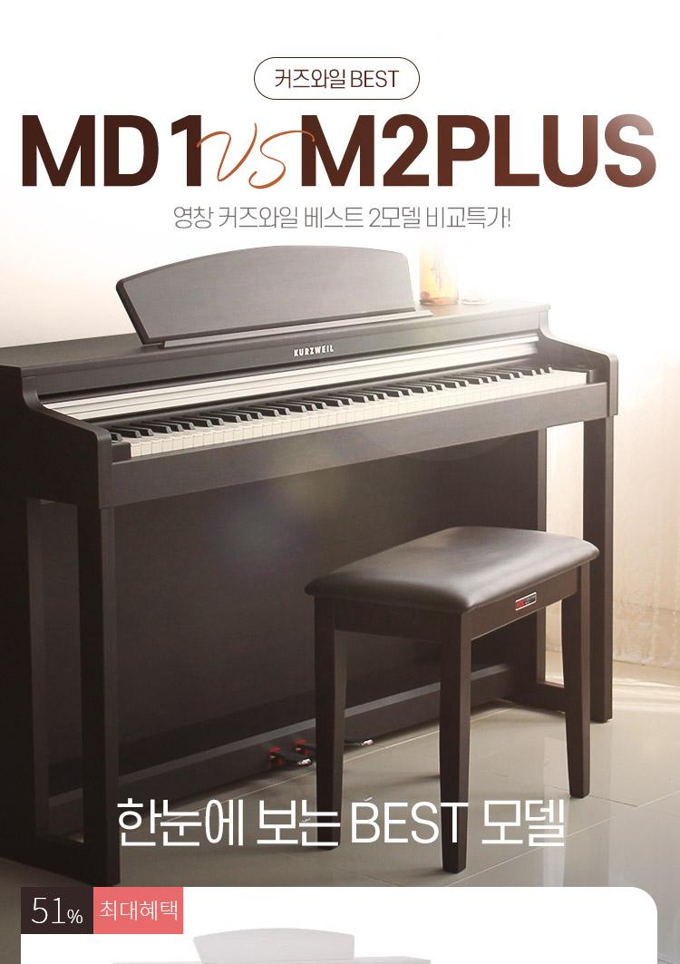MD1 vs M2PLUS